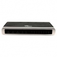 Grandstream GXW400x Series IP Analog Gateway